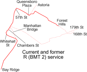Current and former R services