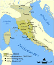 The area covered by the Etruscan civilzation.