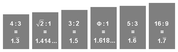 Image:Aspect ratio.compare6.png